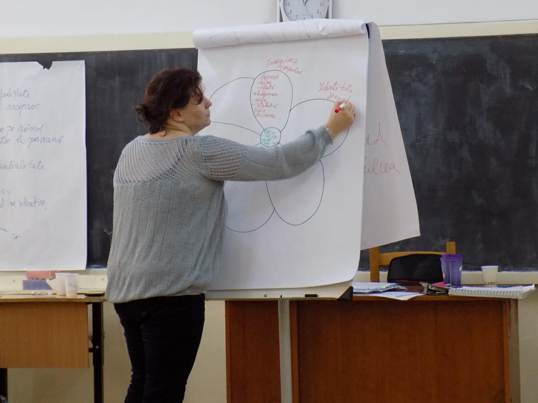 elevii studiază penisul)