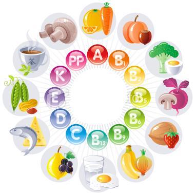 Lipsa acestei vitamine poate cauza impotenţa - CSID: Ce se întâmplă Doctore?