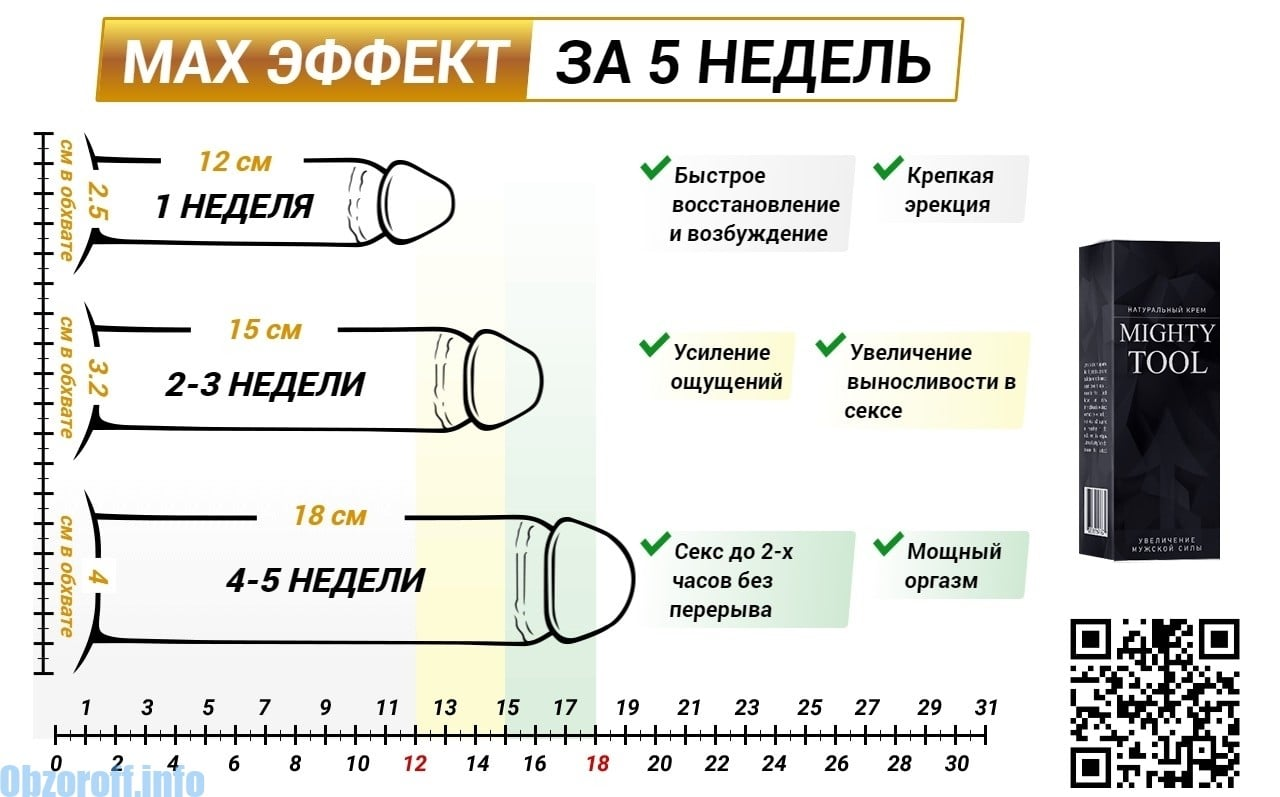 crește grosimea penisului)