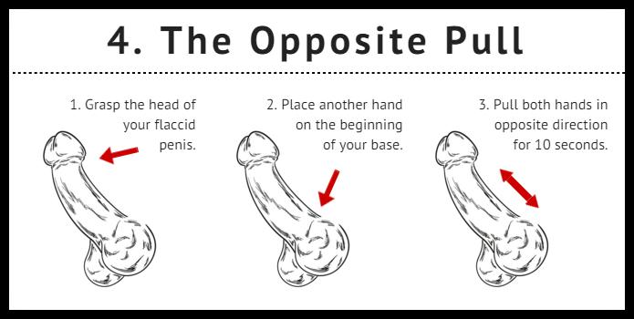 măriți penisul prin întindere)