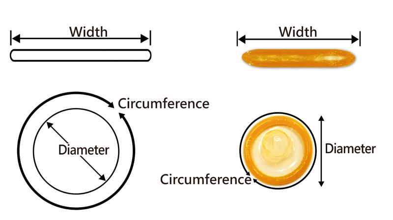 penisul este considerat mediu poți mușca penisul