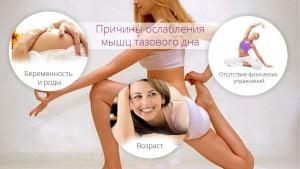 kegel exercită erecția
