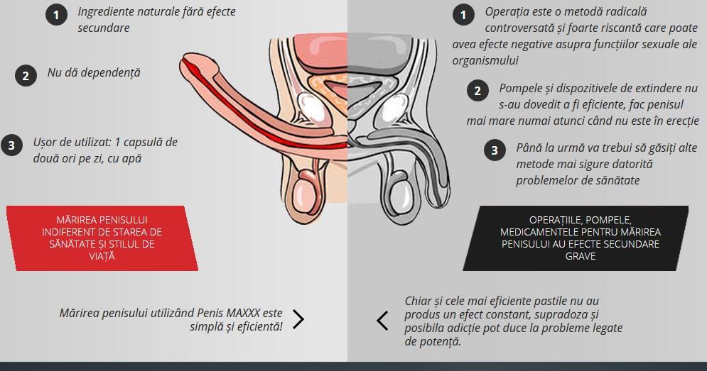 efecte secundare mărirea penisului)